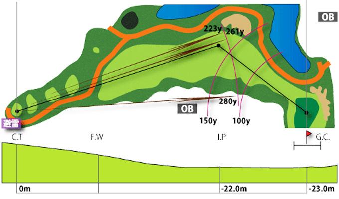 course_16